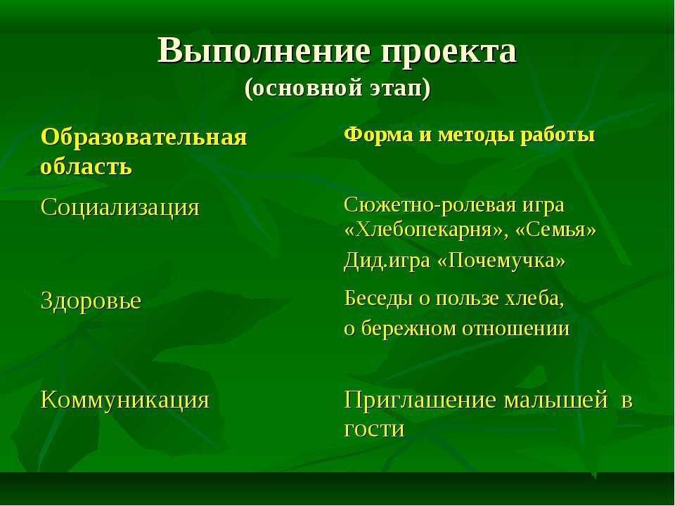 Выполнение проекта (основной этап) Образовательная область Форма и методы раб...