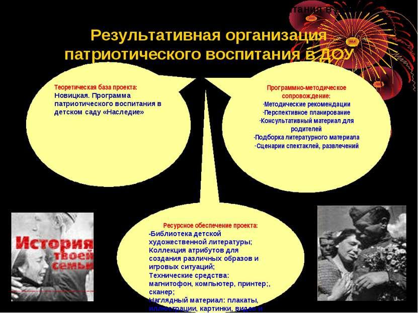 Теоретическая база проекта: Новицкая. Программа патриотического воспитания в ...