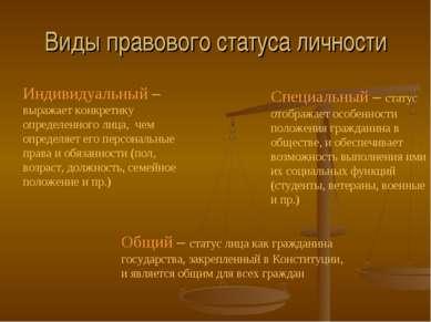 Виды правового статуса личности Общий – статус лица как гражданина государств...
