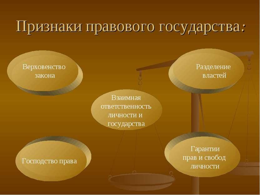 Признаки правового государства: Взаимная ответственность личности и государст...