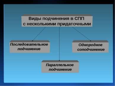 Виды подчинения в СПП с несколькими придаточными Параллельное подчинение Одно...