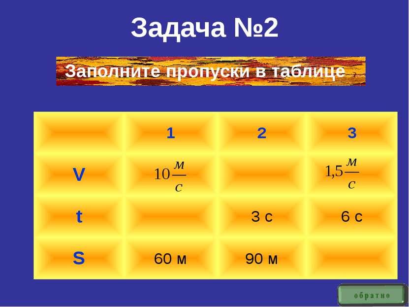 Задача № 5 Что можно сказать о движении тележки? t O X 1 2 3
