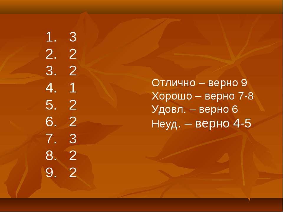 3 2 2 1 2 2 3 2 2 Отлично – верно 9 Хорошо – верно 7-8 Удовл. – верно 6 Неуд....