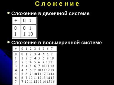С л о ж е н и е Сложение в двоичной системе Сложение в восьмеричной системе