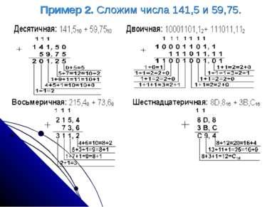 Пример 2. Сложим числа 141,5 и 59,75.