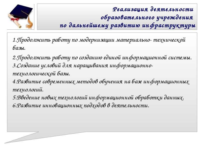 Реализация деятельности образовательного учреждения по дальнейшему развитию и...