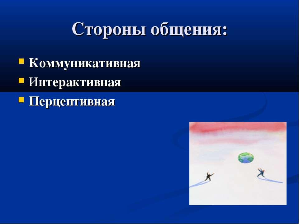 Cтороны общения: Коммуникативная Интерактивная Перцептивная