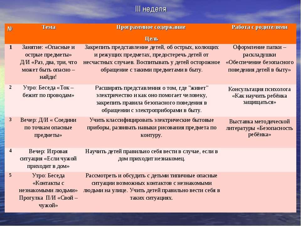 III неделя № Тема Программное содержание Цель Работа с родителями 1 Занятие: ...