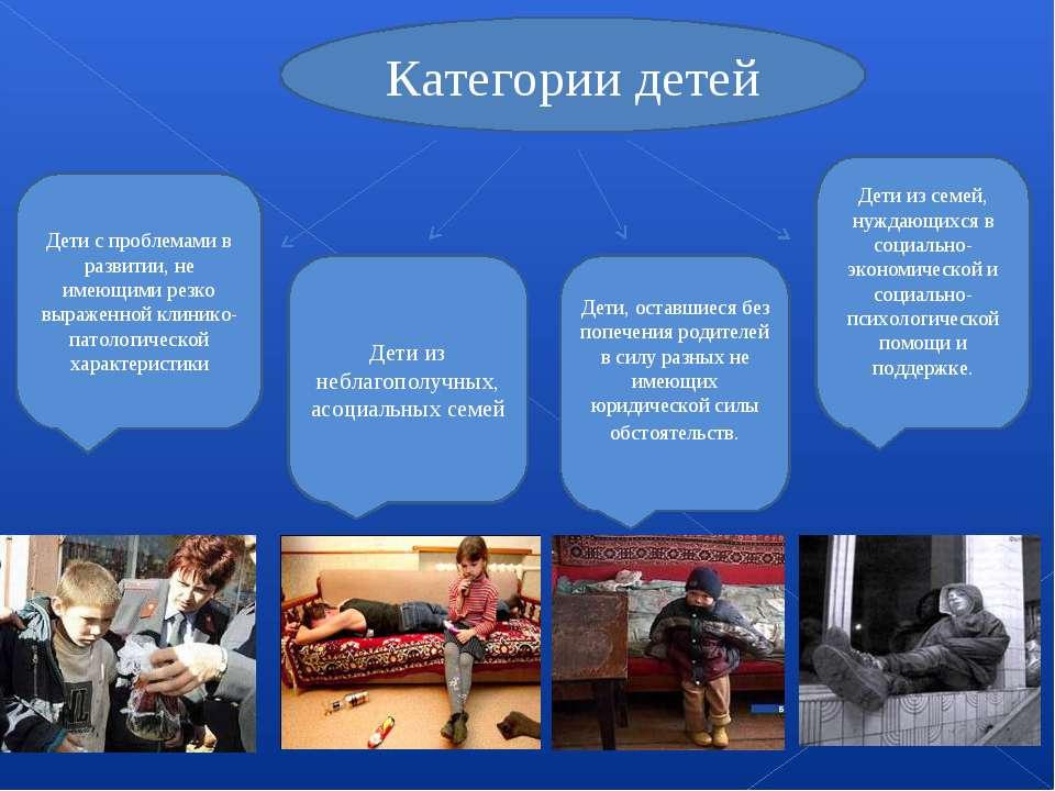Дети с проблемами в развитии, не имеющими резко выраженной клинико- патологич...