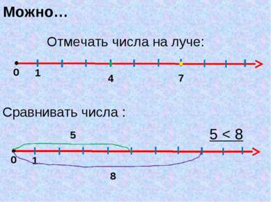 Можно… Отмечать числа на луче: 0 1 4 7 Сравнивать числа : 0 1 5 8 5 < 8