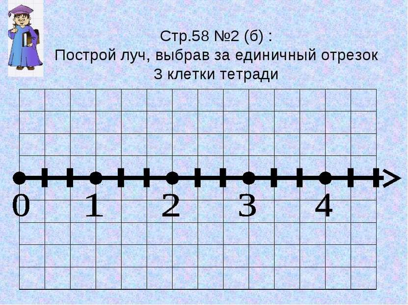 Стр.58 №2 (б) : Построй луч, выбрав за единичный отрезок 3 клетки тетради
