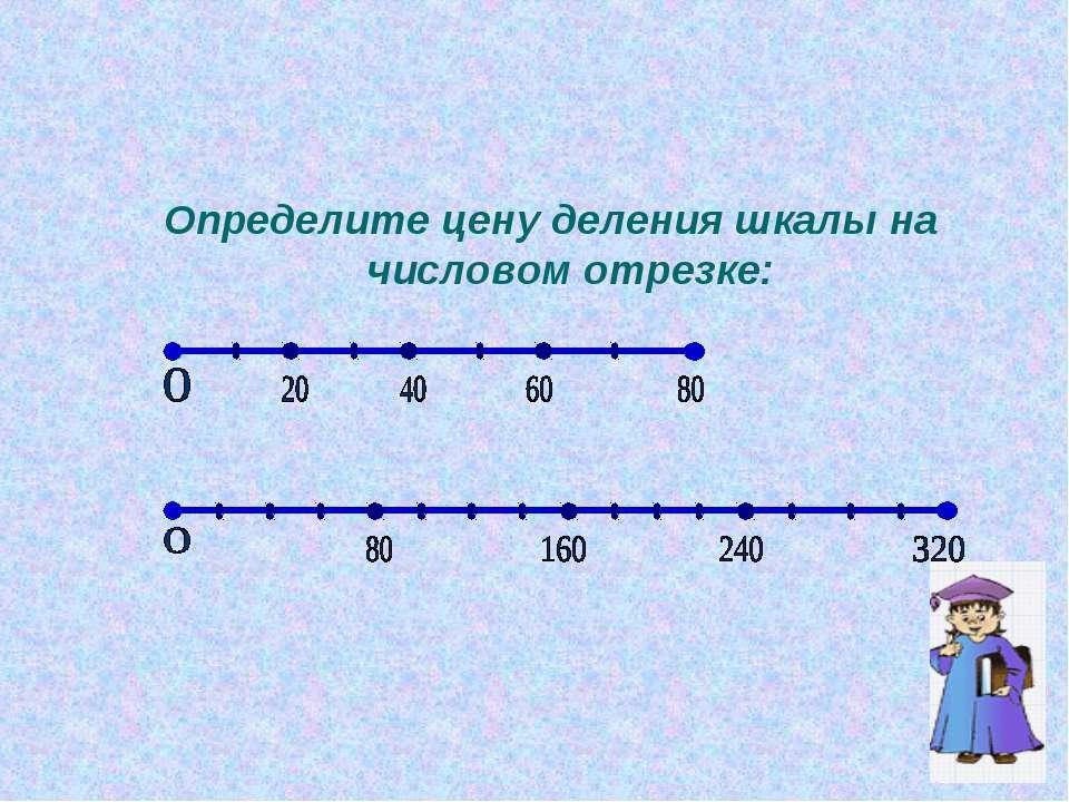 Определите цену деления шкалы на числовом отрезке: