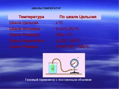 ШКАЛЫ ТЕМПЕРАТУР  Газовый термометр с постоянным объемом Температура По шкал...