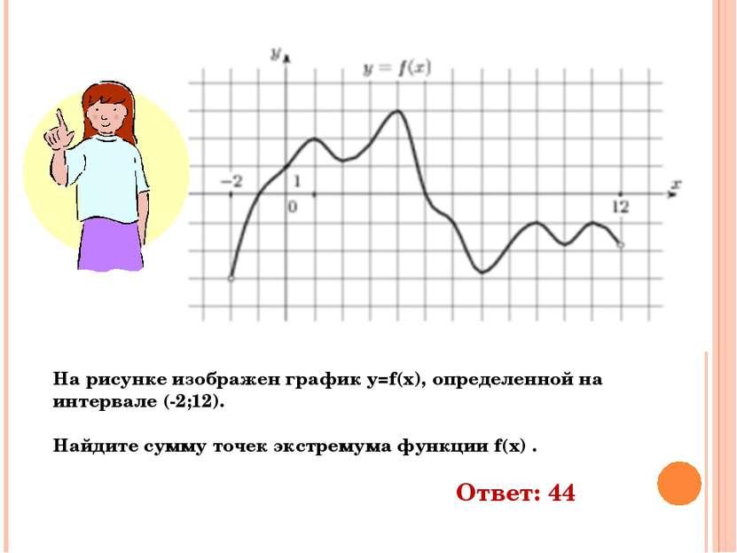 На рисунке изображен график y=f(x), определенной на интервале (-2;12). Найдит...