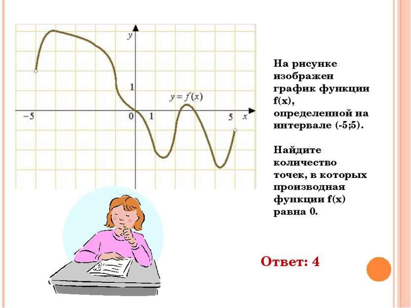 На рисунке изображен график функции f(x), определенной на интервале (-5;5). Н...