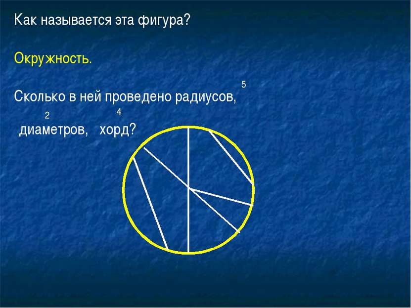 Как называется эта фигура? Окружность. Сколько в ней проведено радиусов, 5 2 ...