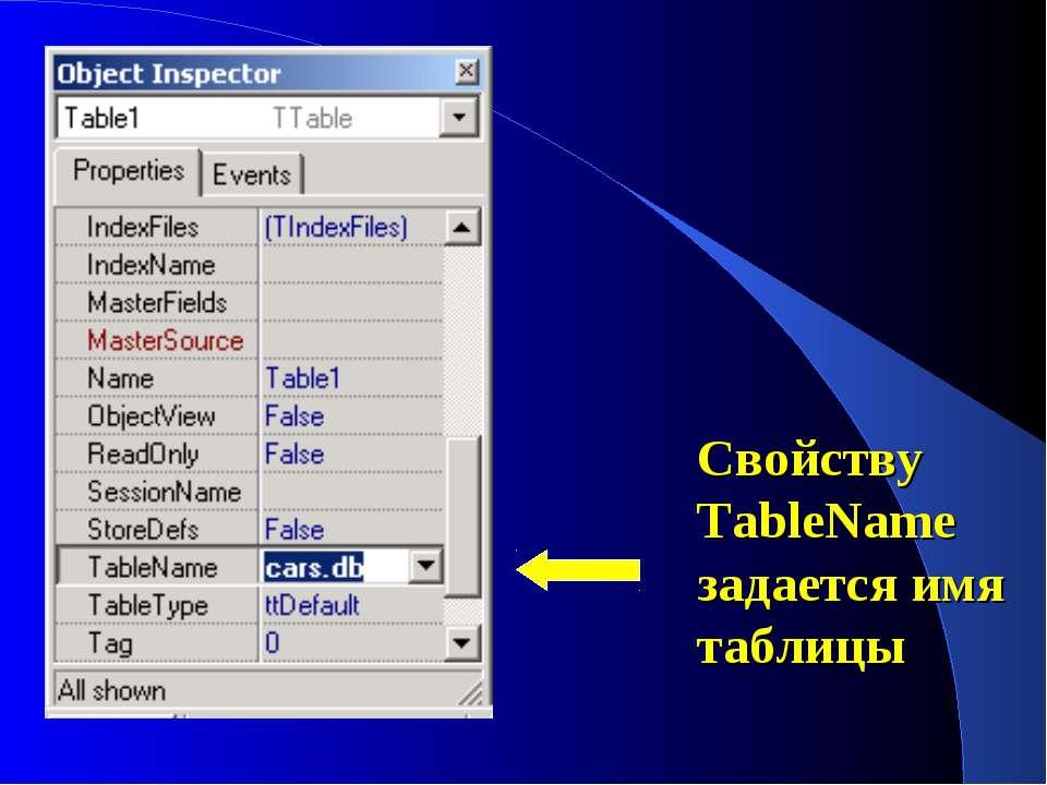 Свойству TableName задается имя таблицы