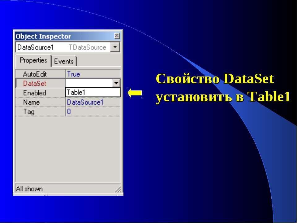 Свойство DataSet установить в Table1