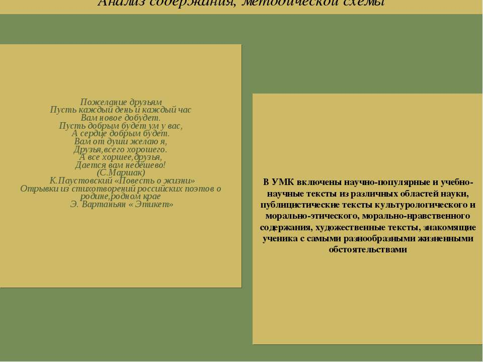 — В УМК включены научно-популярные и учебно-научные тексты из различных облас...