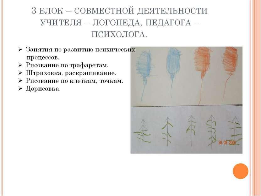 3 блок – совместной деятельности учителя – логопеда, педагога – психолога.