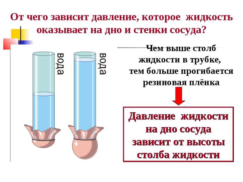 От чего зависит давление, которое жидкость оказывает на дно и стенки сосуда? ...