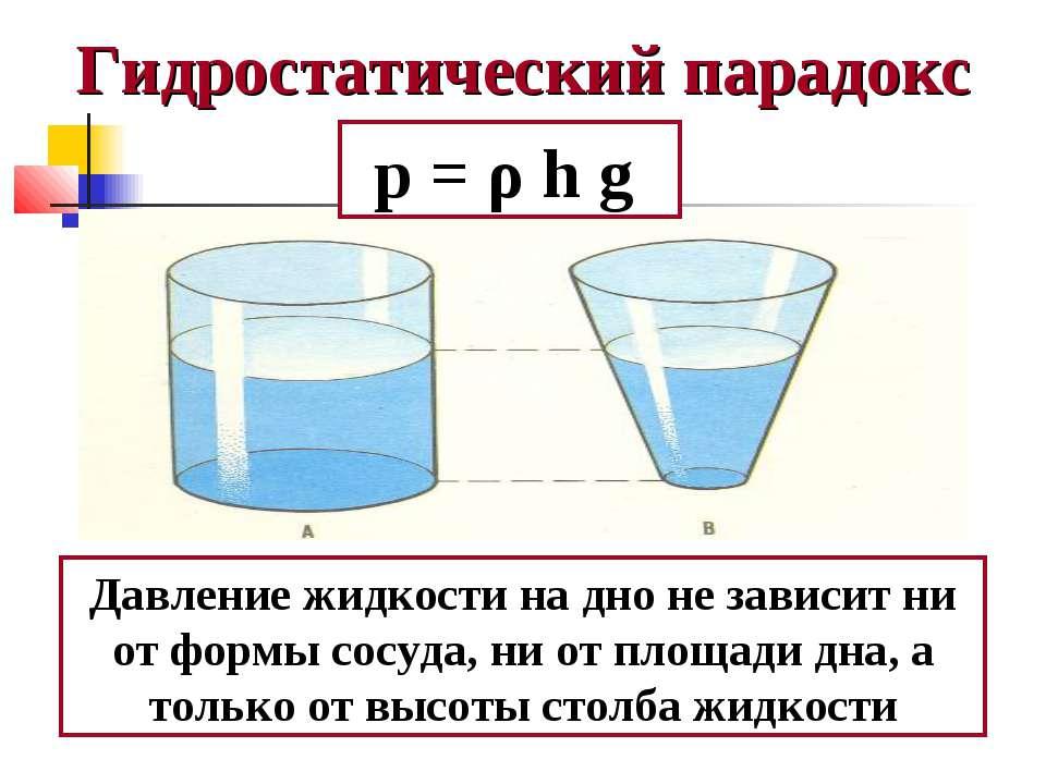 Гидростатический парадокс Давление жидкости на дно не зависит ни от формы сос...