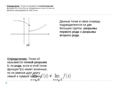 Определение. Точка х0 называется точкой разрыва функции f(x), если f(x) не оп...