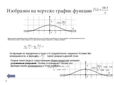 Пример. Найти точки разрыва функции Решение. Функция определена и непрерывна ...
