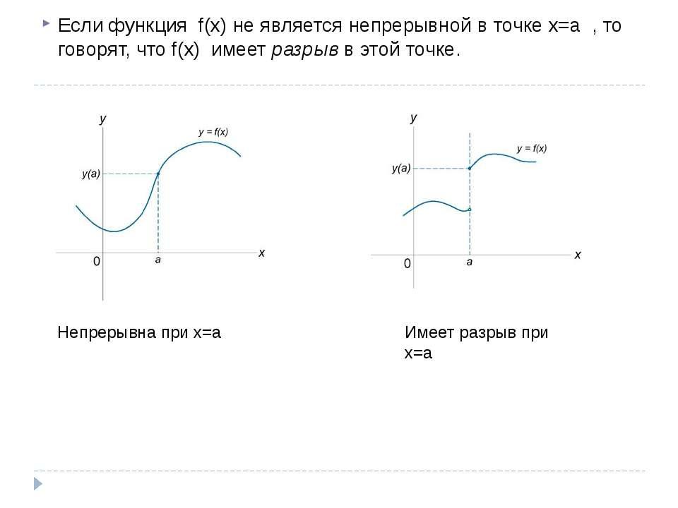 Изобразим на чертеже график функции Данная функция непрерывна на всей числово...
