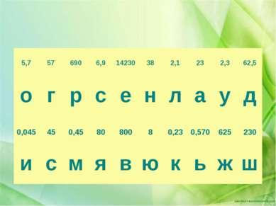 5,7 57 690 6,9 14230 38 2,1 23 2,3 62,5 о г р с е н л а у д 0,045 45 0,45 80 ...