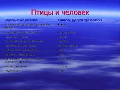 Птицы и человек Человеческие качества Символы русской фразеологии Всезнающий,...