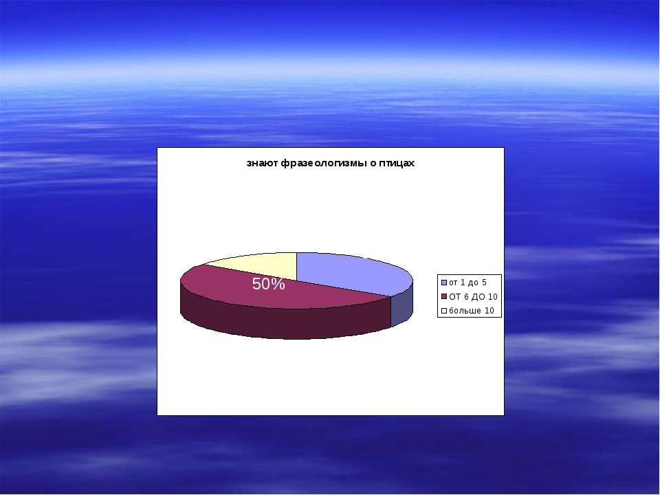 15% 35% 50%