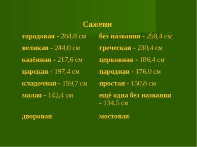 Сажени городовая - 284,8 см без названия - 258,4 см великая - 244,0 см гречес...