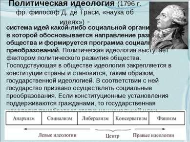 Политическая идеология (1796 г. фр. философ Д. де Траси, «наука об идеях») - ...