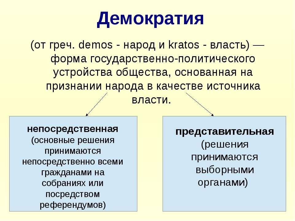 Демократия (от греч. demos - народ и kratos - власть) — форма государственно-...