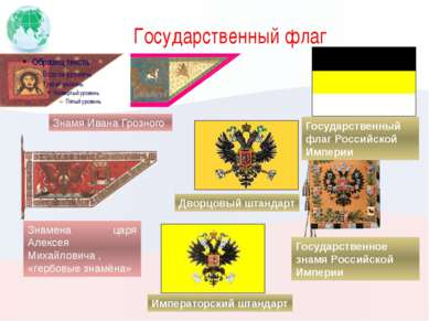 Государственный флаг Знамя Ивана Грозного Знамена царя Алексея Михайловича ,...