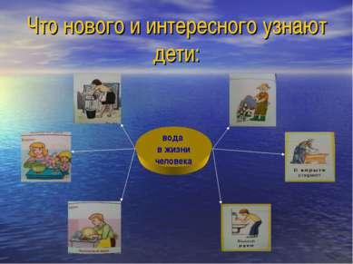 Что нового и интересного узнают дети: вода в жизни человека