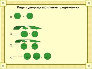 и 1) и 2) 3) , 4) _ _ _ ~~~~ _ _ _ ~~~~ _ _ _ ~~~~ , и Ряды однородных членов...