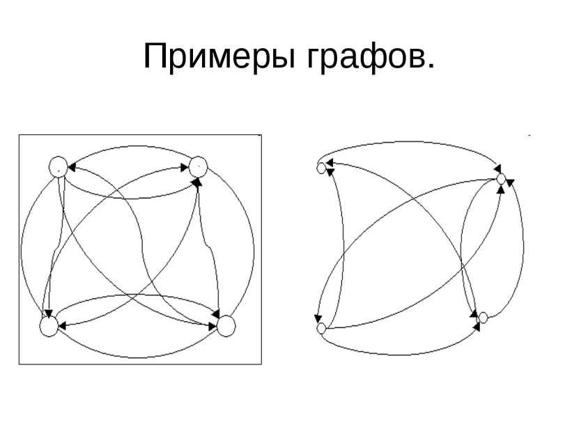 Примеры графов.