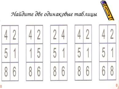 Найдите две одинаковые таблицы