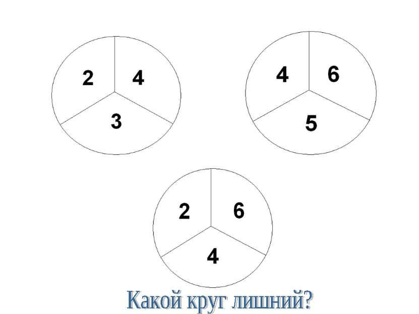 Какой круг лишний?