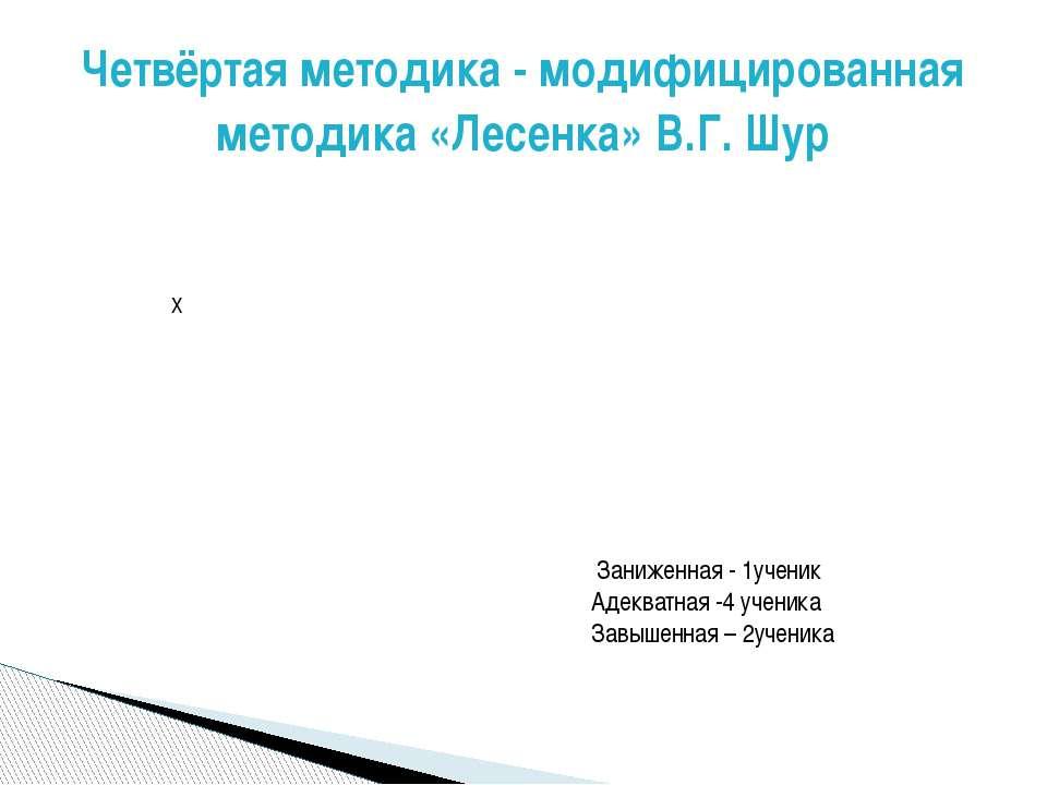 Четвёртая методика - модифицированная методика «Лесенка» В.Г. Шур Заниженная ...