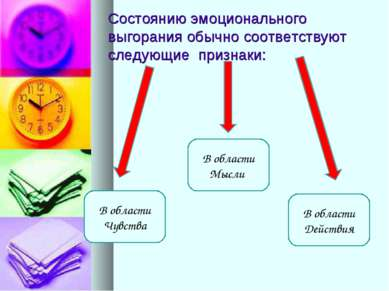Состоянию эмоционального выгорания обычно соответствуют следующие признаки: ...