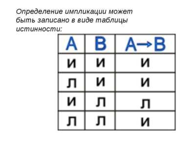 Определение импликации может быть записано в виде таблицы истинности: