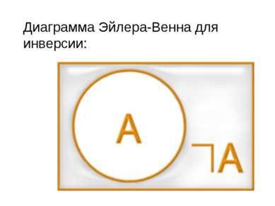 Диаграмма Эйлера-Венна для инверсии: