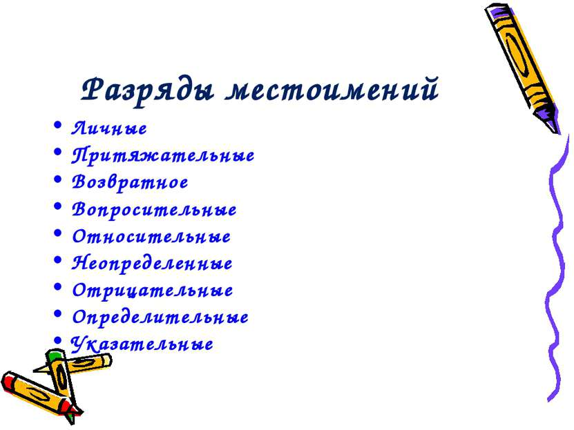 Разряды местоимений Личные Притяжательные Возвратное Вопросительные Относител...