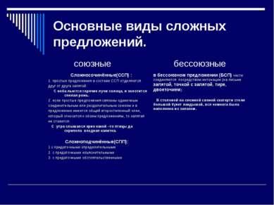 Основные виды сложных предложений. союзные бессоюзные Сложносочинённые(ССП) :...