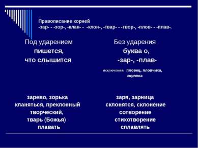 Правописание корней -зар- - -зор-, -клан- - -клон-, -твар- - -твор-, -плов- -...