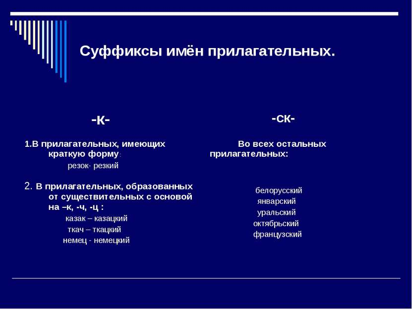Суффиксы имён прилагательных. -к- -ск- 1.В прилагательных, имеющих краткую фо...