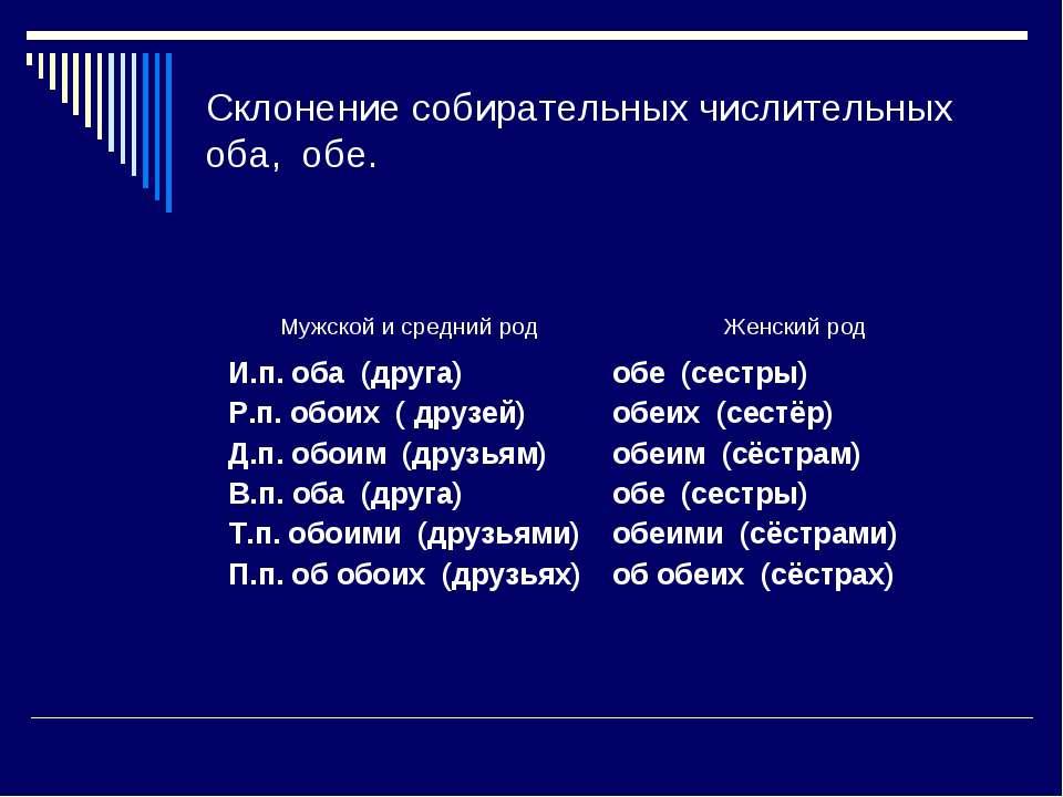Склонение собирательных числительных оба, обе. Мужской и средний род Женский ...